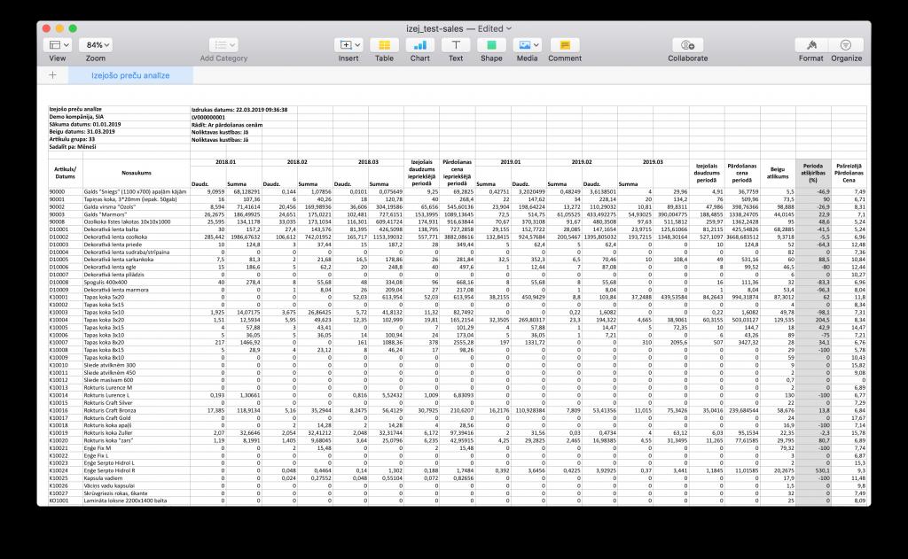 noliktavas preču kustības analīze